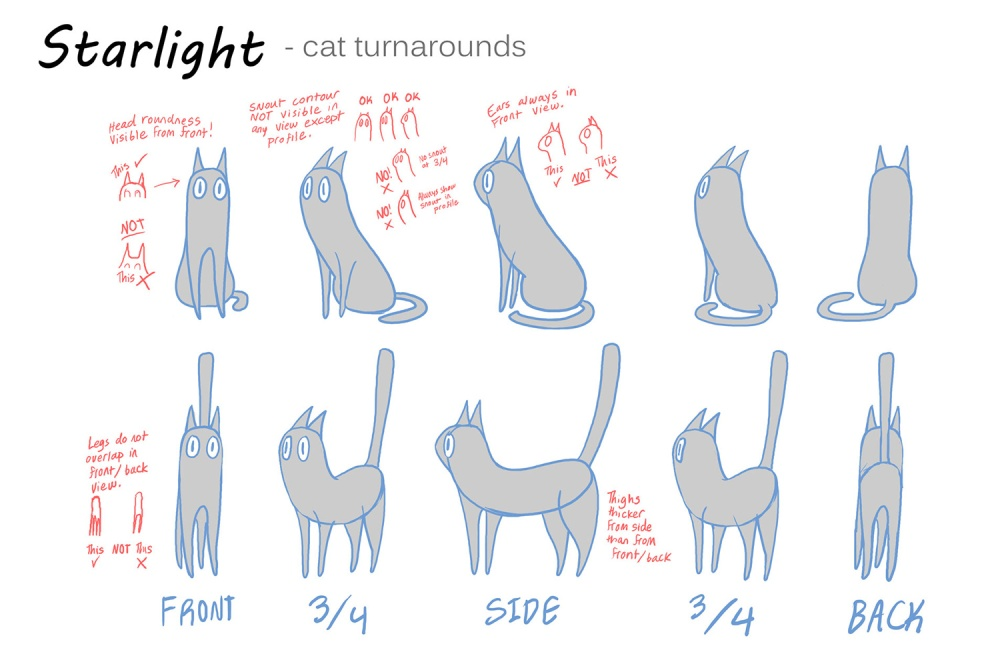 ModelSheet_Cat_Turnaround